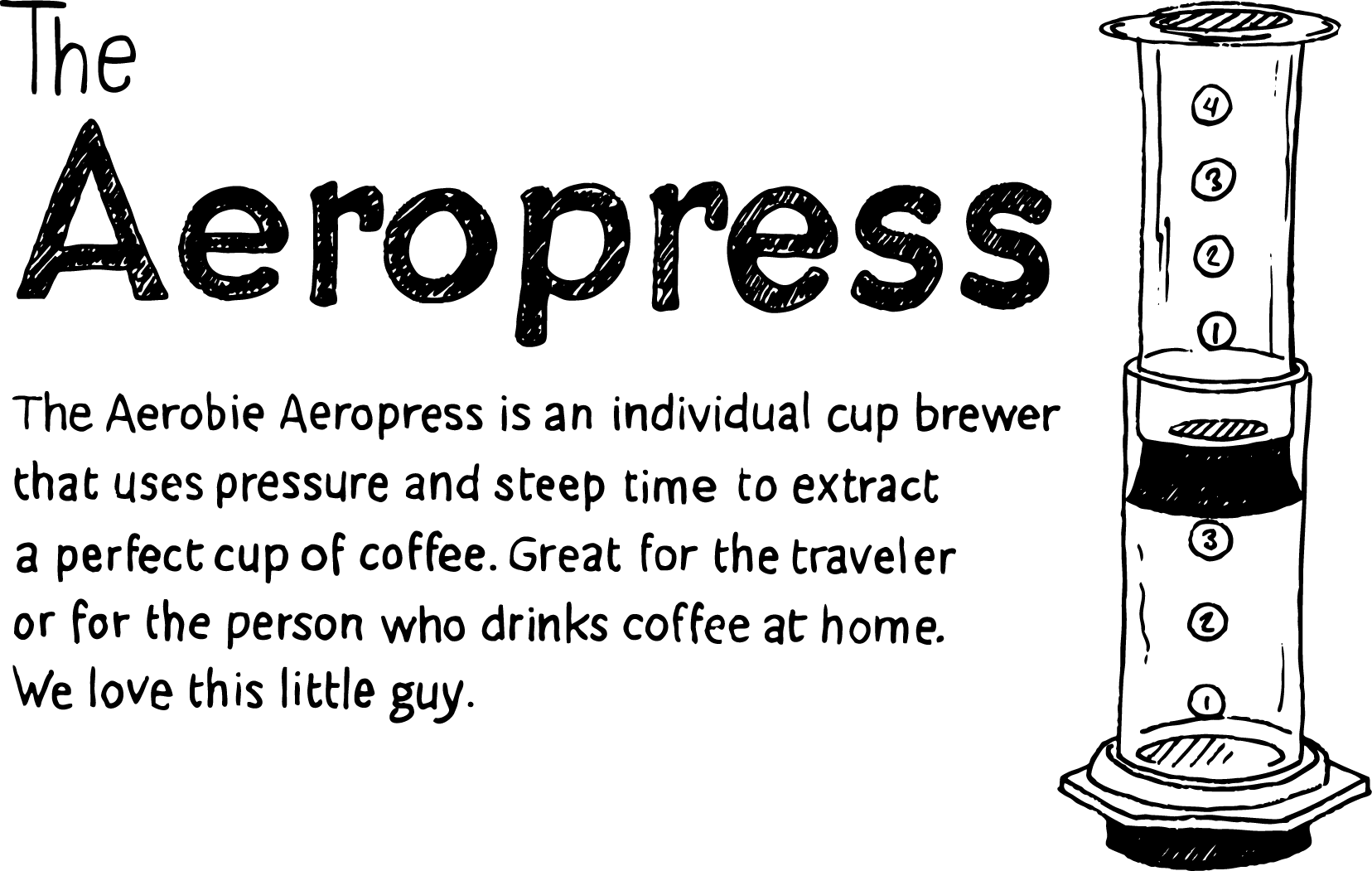 post-card-the-aeropress-front-2014.png