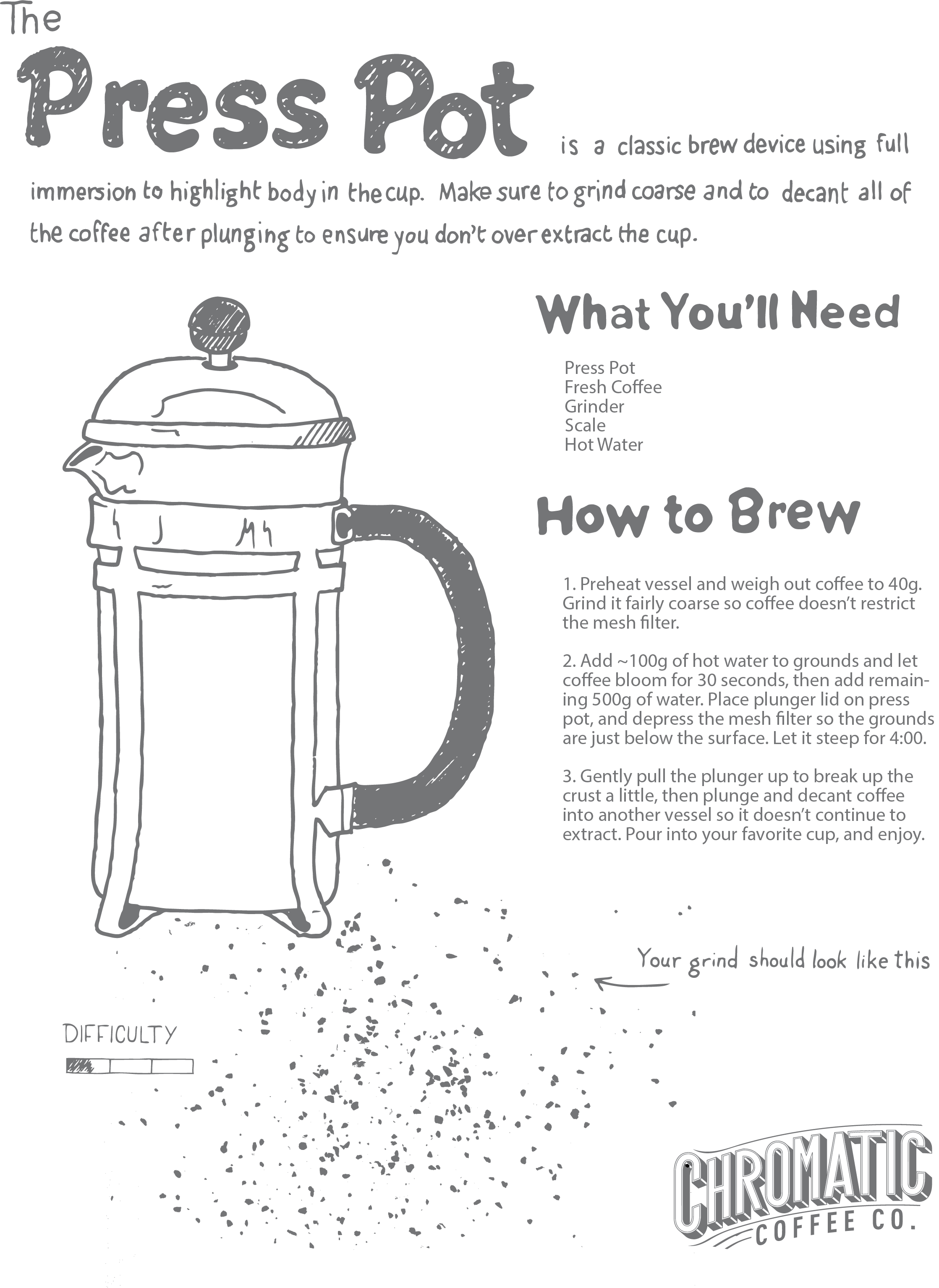 press-pot-brew-guide-one-page.png
